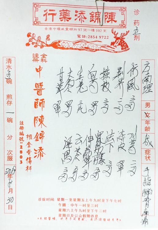 Chinese medicine prescription